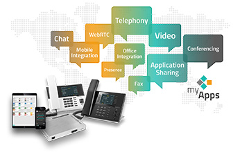 Unified Communications Lösungen