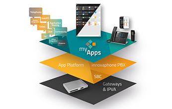 myApps Platform
