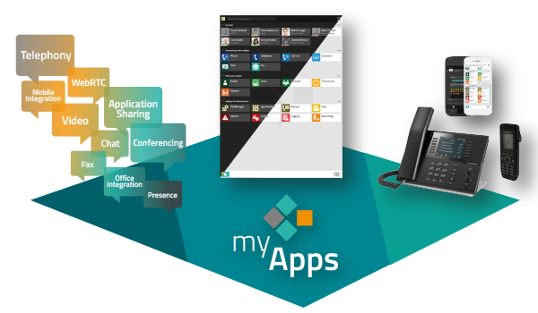 structure of myApps platform. Third level with Unified Communications, myApps and telephone devices